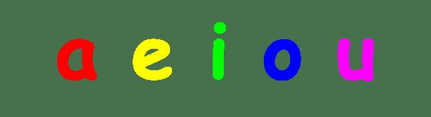 Las cinco vocales en letra minúscula